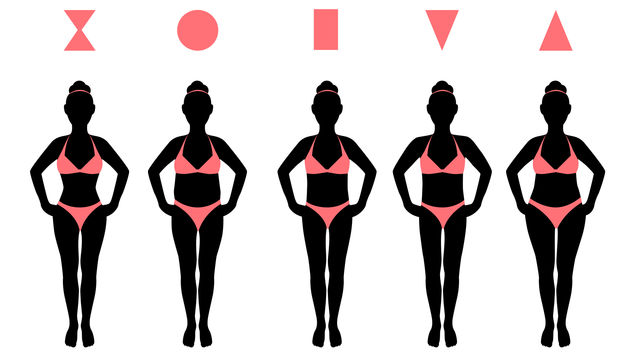 tipos de cuerpo en mujeres